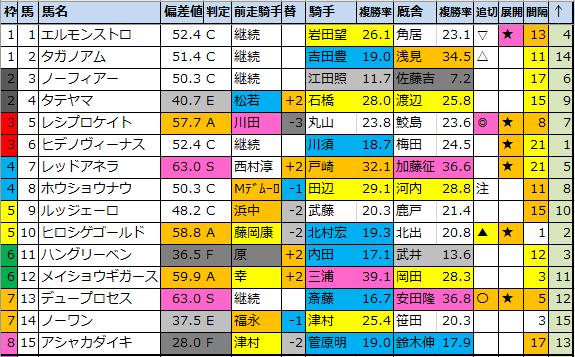 f:id:onix-oniku:20200822185329p:plain