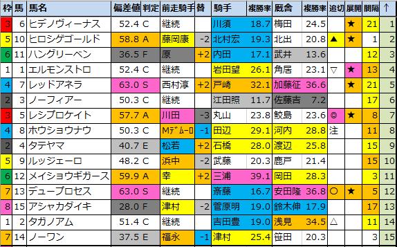 f:id:onix-oniku:20200822185627p:plain
