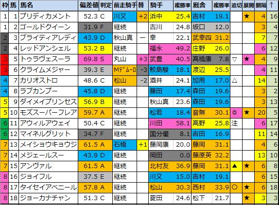 f:id:onix-oniku:20200822191019p:plain