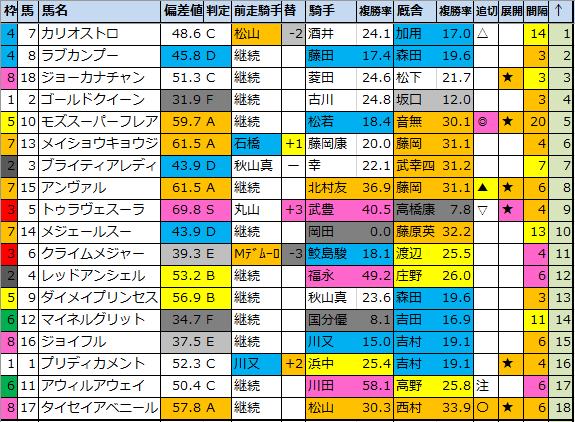 f:id:onix-oniku:20200822192325p:plain