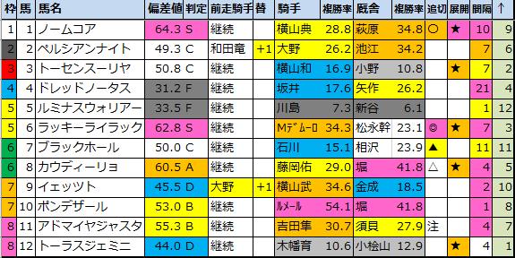 f:id:onix-oniku:20200822193905p:plain