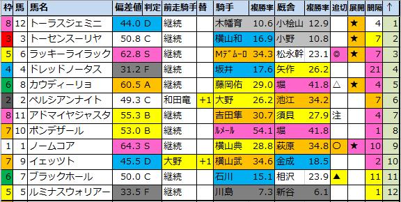 f:id:onix-oniku:20200822200124p:plain