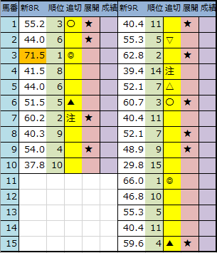 f:id:onix-oniku:20200822205502p:plain