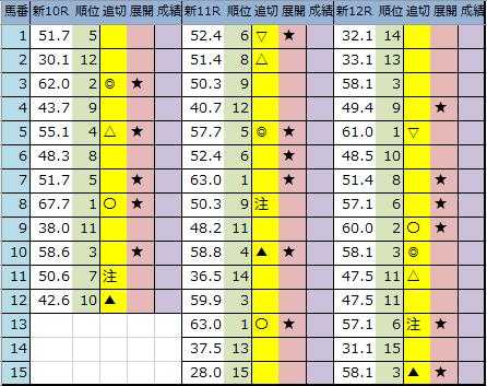 f:id:onix-oniku:20200822205533p:plain