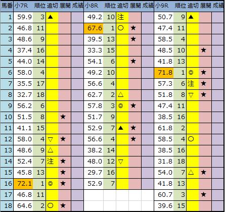 f:id:onix-oniku:20200822205606p:plain