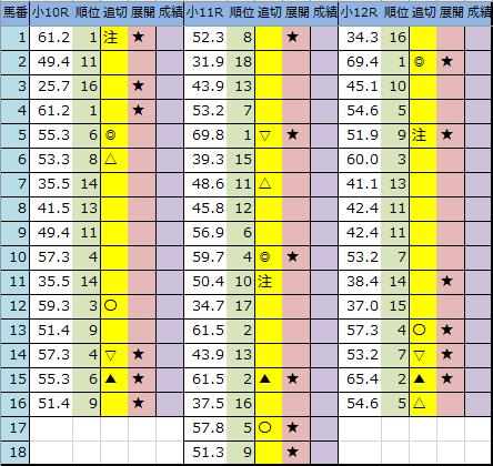 f:id:onix-oniku:20200822205649p:plain