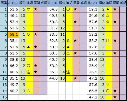 f:id:onix-oniku:20200822205746p:plain