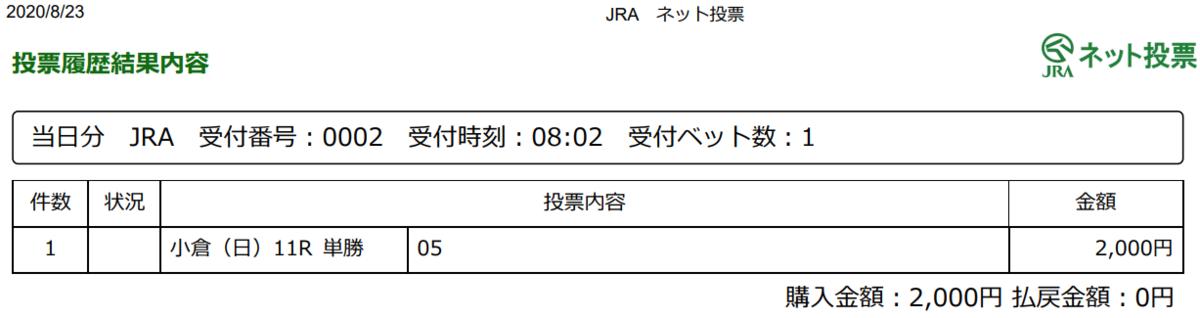 f:id:onix-oniku:20200823080421p:plain