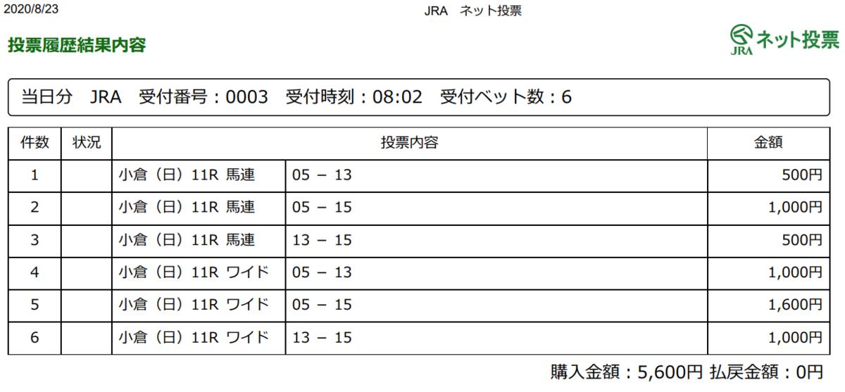 f:id:onix-oniku:20200823080505p:plain