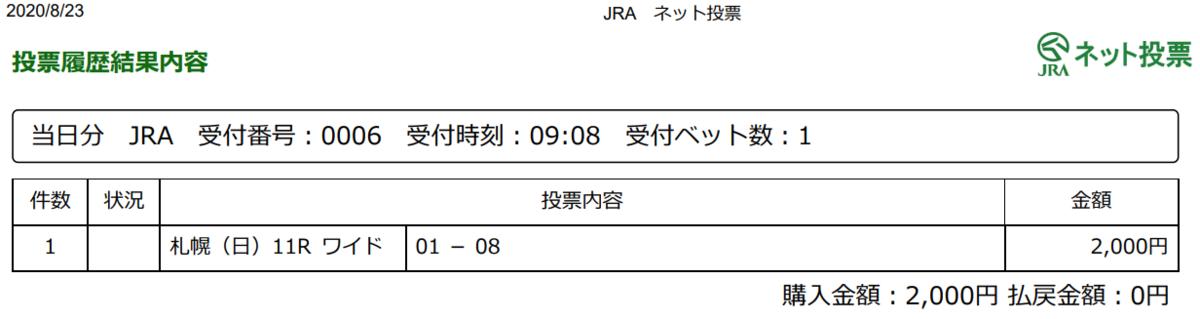f:id:onix-oniku:20200823090956p:plain