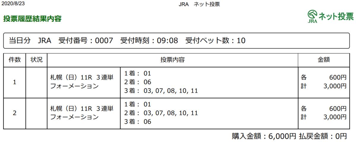 f:id:onix-oniku:20200823091042p:plain