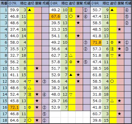 f:id:onix-oniku:20200823143431p:plain
