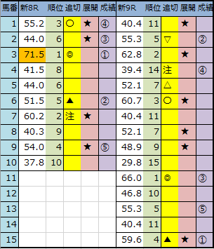 f:id:onix-oniku:20200823144326p:plain