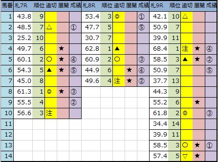 f:id:onix-oniku:20200823144731p:plain