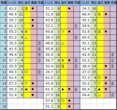 f:id:onix-oniku:20200823162149p:plain