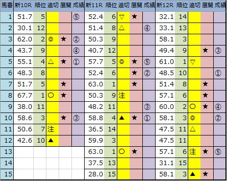 f:id:onix-oniku:20200823163628p:plain