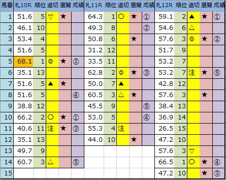 f:id:onix-oniku:20200823164631p:plain
