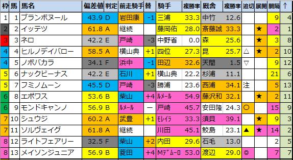 f:id:onix-oniku:20200827160715p:plain