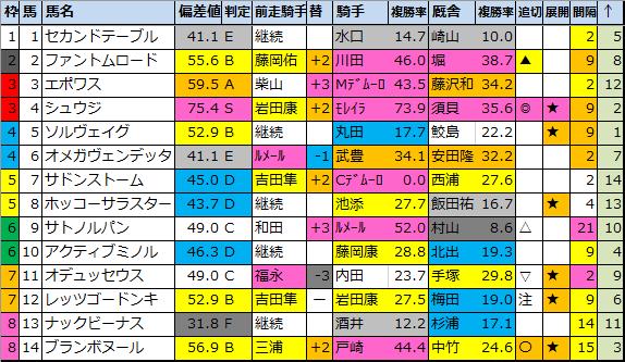 f:id:onix-oniku:20200827160800p:plain