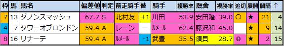 f:id:onix-oniku:20200827162817p:plain