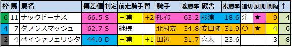 f:id:onix-oniku:20200827162842p:plain