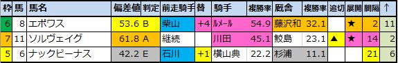 f:id:onix-oniku:20200827162909p:plain