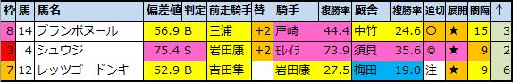 f:id:onix-oniku:20200827162942p:plain