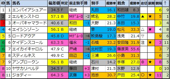 f:id:onix-oniku:20200827174226p:plain