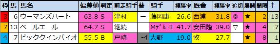 f:id:onix-oniku:20200827175732p:plain
