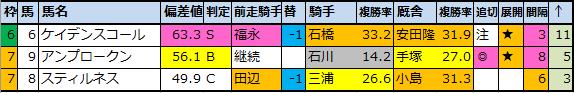 f:id:onix-oniku:20200827175807p:plain