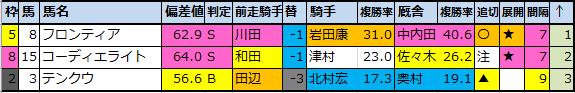 f:id:onix-oniku:20200827175843p:plain
