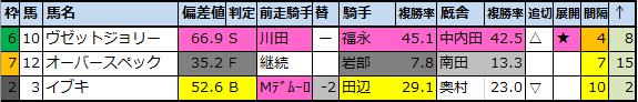 f:id:onix-oniku:20200827175910p:plain
