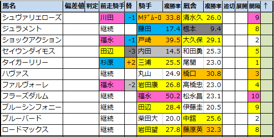 f:id:onix-oniku:20200827192657p:plain