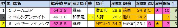 f:id:onix-oniku:20200827194329p:plain