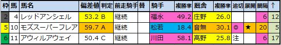 f:id:onix-oniku:20200827201415p:plain