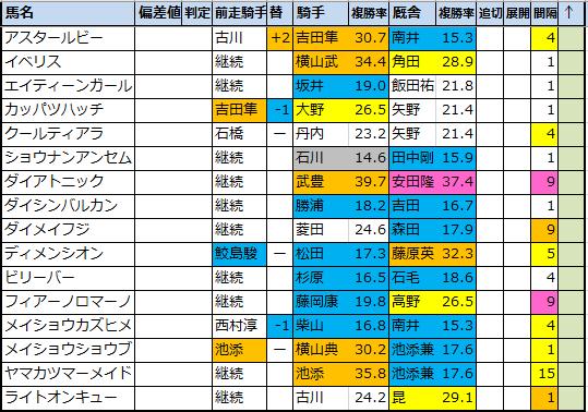 f:id:onix-oniku:20200827214249p:plain