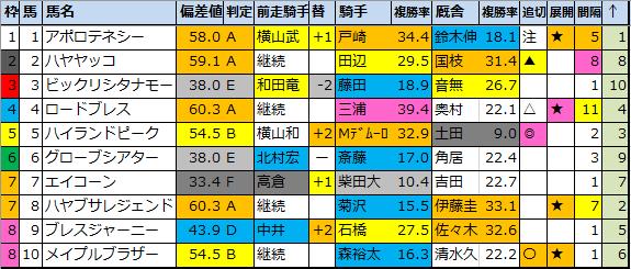 f:id:onix-oniku:20200828182250p:plain