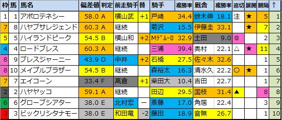 f:id:onix-oniku:20200828182545p:plain