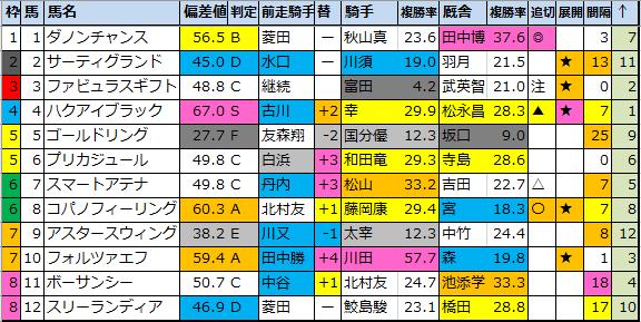 f:id:onix-oniku:20200828182721p:plain