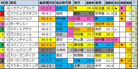 f:id:onix-oniku:20200828182935p:plain