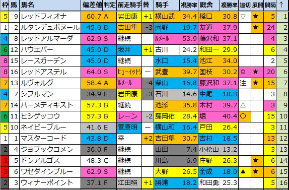 f:id:onix-oniku:20200828183440p:plain