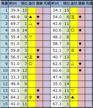 f:id:onix-oniku:20200828193307p:plain