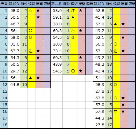f:id:onix-oniku:20200828193342p:plain