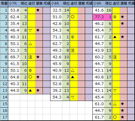 f:id:onix-oniku:20200828193426p:plain