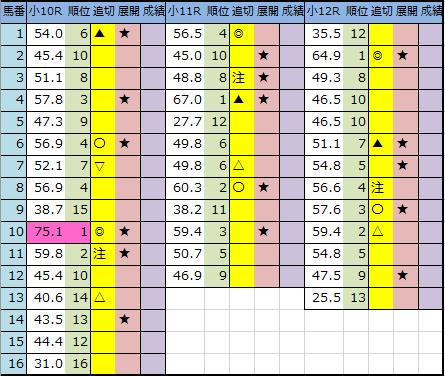 f:id:onix-oniku:20200828193512p:plain