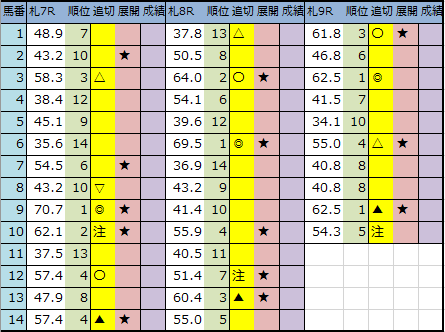 f:id:onix-oniku:20200828193551p:plain