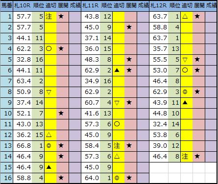 f:id:onix-oniku:20200828193621p:plain