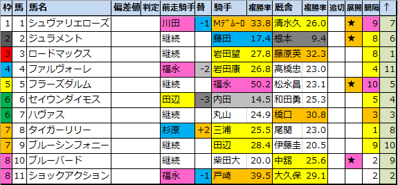 f:id:onix-oniku:20200828201644p:plain