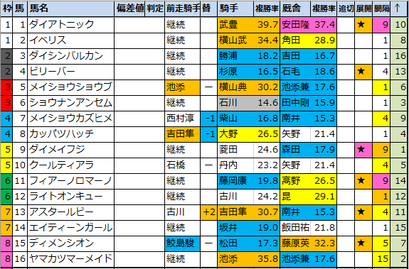 f:id:onix-oniku:20200828202457p:plain