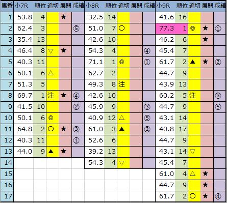 f:id:onix-oniku:20200829142923p:plain